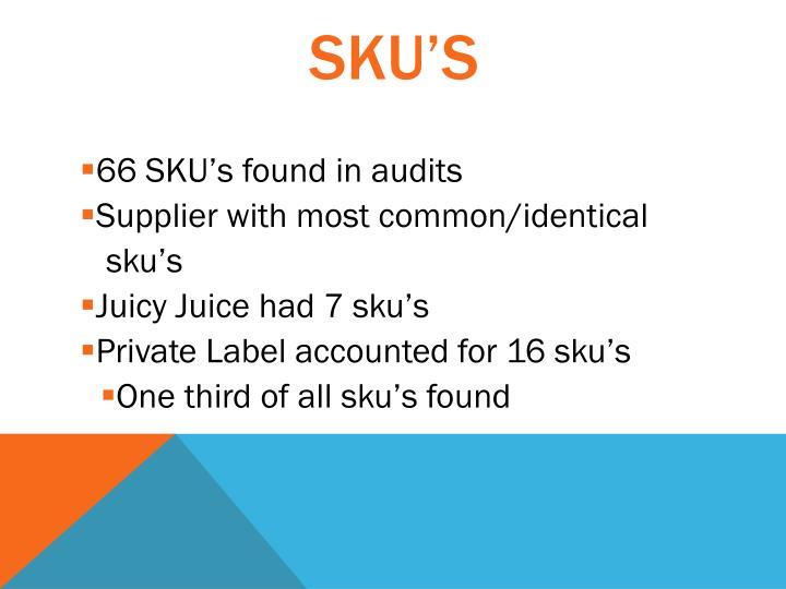 SKU's