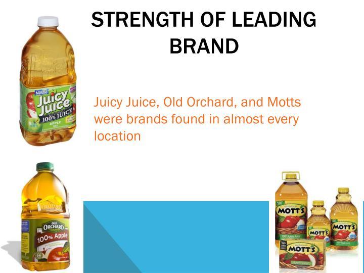 Strength of Leading Brand