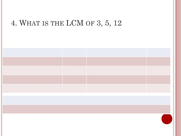 4. What is the LCM of 3, 5, 12