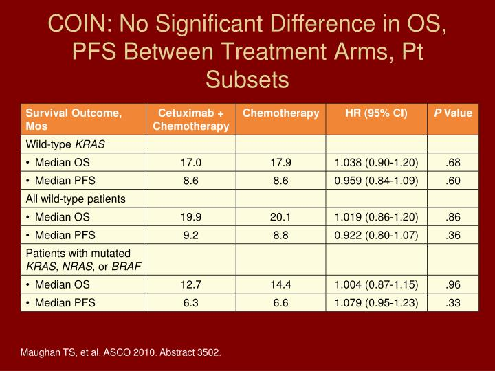 COIN: No Significant Difference in OS, PFS Between Treatment Arms, Pt Subsets
