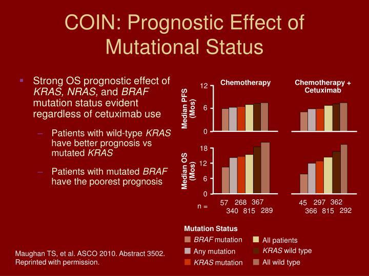 COIN: Prognostic Effect of Mutational Status