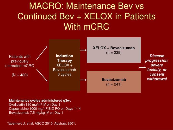 MACRO: Maintenance Bev vs Continued Bev + XELOX in Patients With mCRC