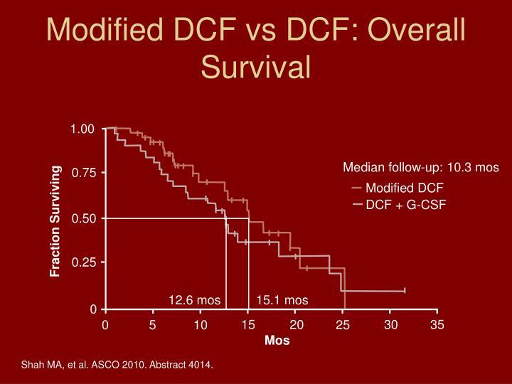 Modified DCF vs DCF: Overall Survival