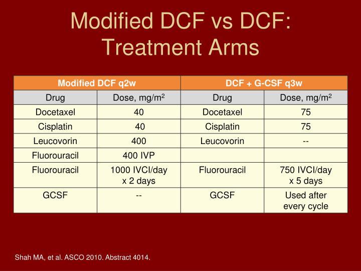 Modified DCF vs DCF: Treatment Arms