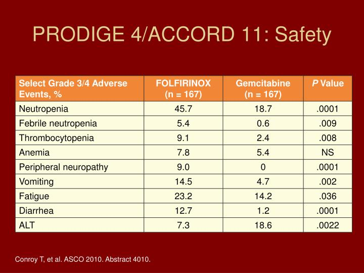 PRODIGE 4/ACCORD 11: Safety