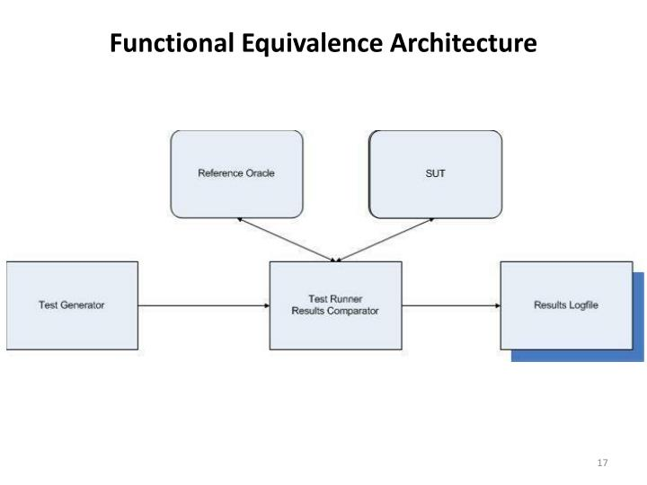 Functional Equivalence Architecture