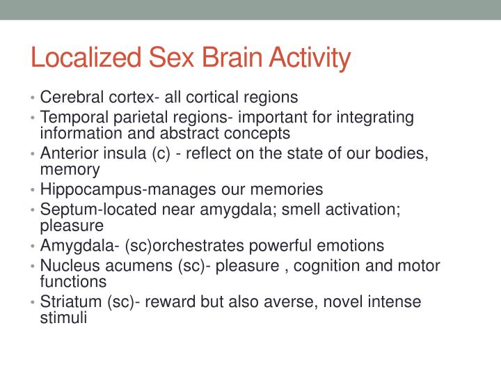 Localized Sex Brain Activity