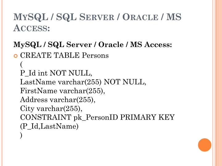 MySQL / SQL Server / Oracle / MS Access: