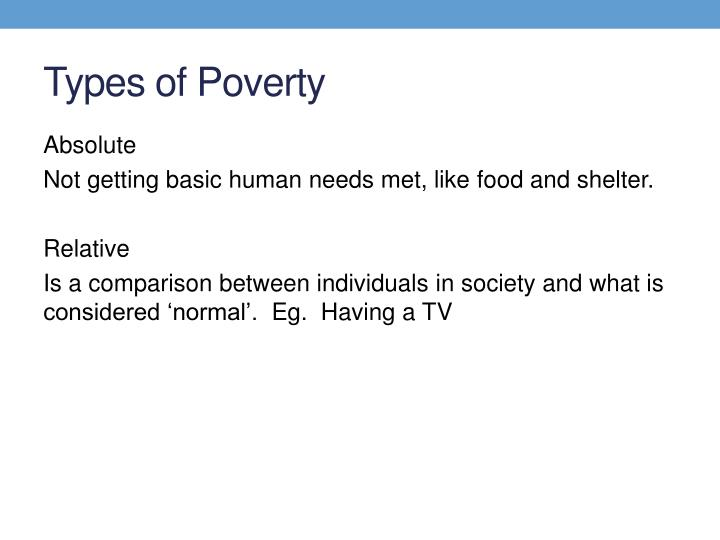 Types of Poverty
