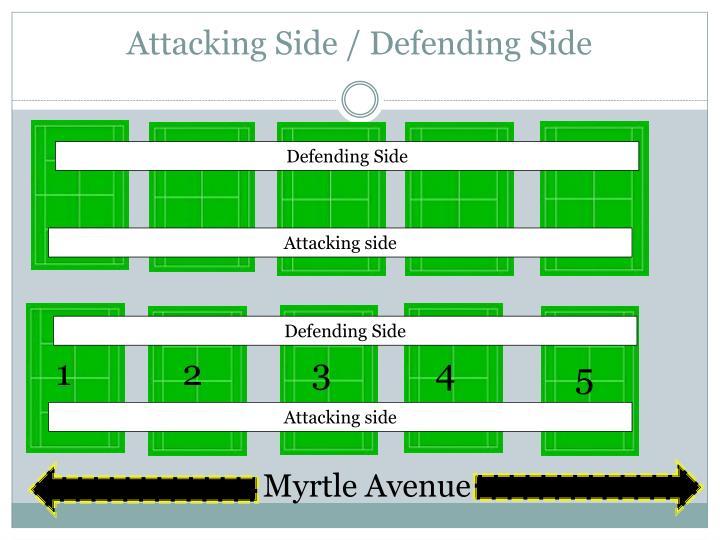 Attacking Side / Defending Side