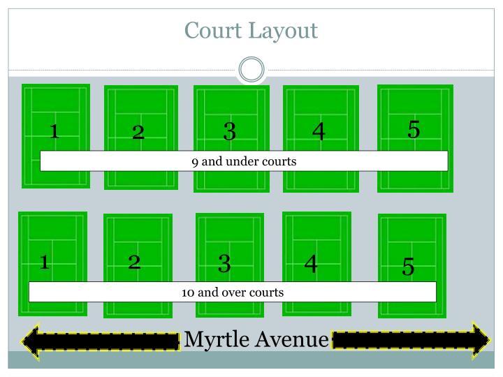 Court layout