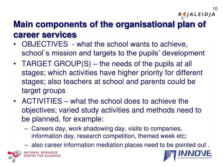 Main components of the organisational plan of career services