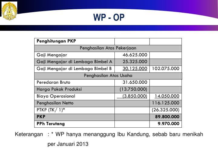 WP - OP