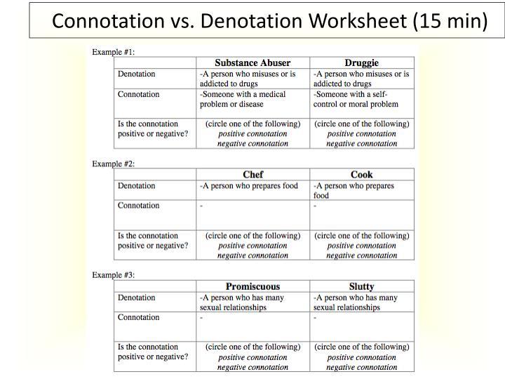 Connotation vs. Denotation Worksheet (15 min)