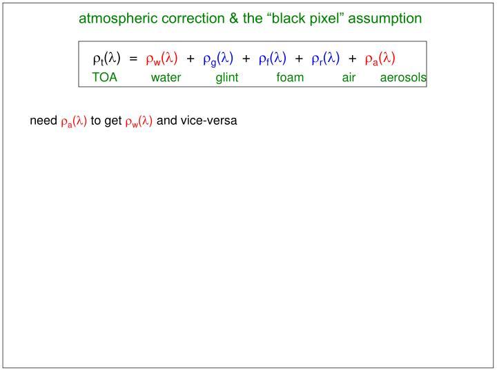 "atmospheric correction & the ""black pixel"" assumption"