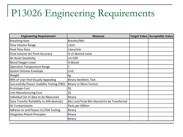 P13026 Engineering Requirements