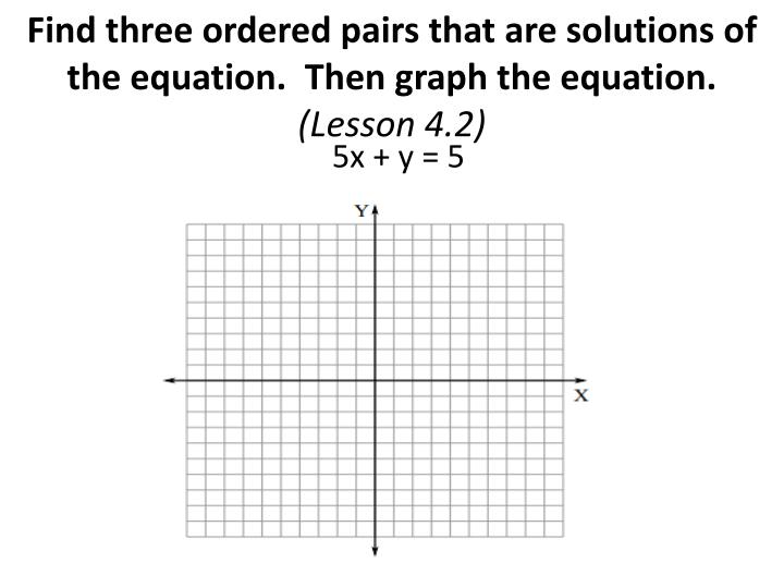 Find three ordered pairs that are solutions of the equation.  Then graph the equation.