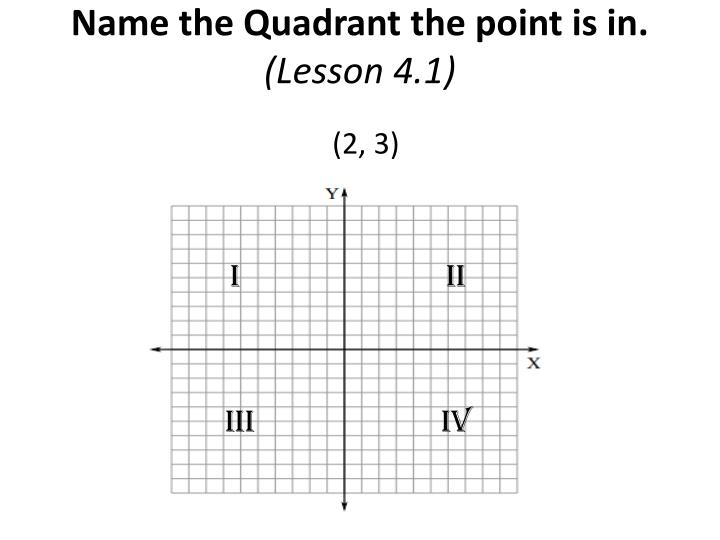 Name the quadrant the point is in lesson 4 1