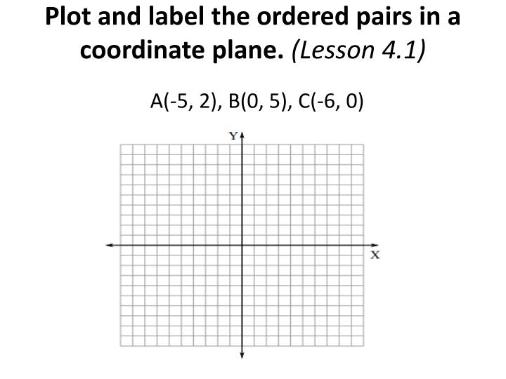 Plot and label the ordered pairs in a coordinate plane lesson 4 1