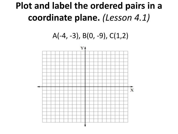 Plot and label the ordered pairs in a coordinate plane lesson 4 11