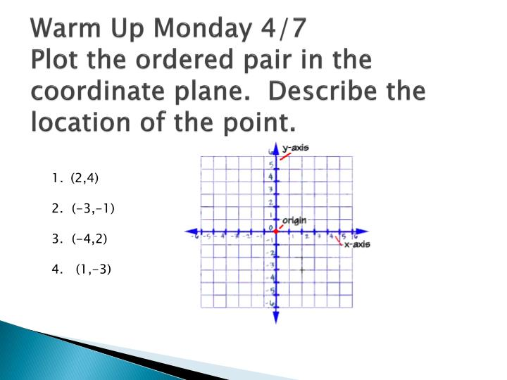 warm up monday 4 7 plot the ordered pair in the coordinate plane describe the location of the point n.