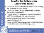 benefits for collaborative leadership teams1