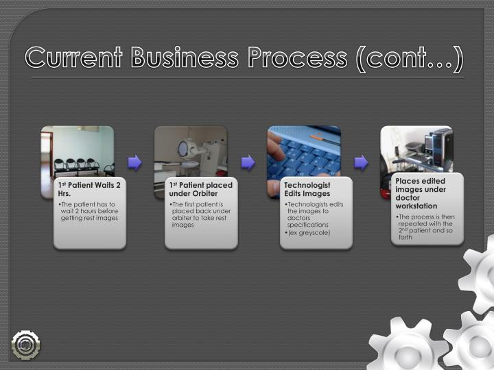 Current Business Process (