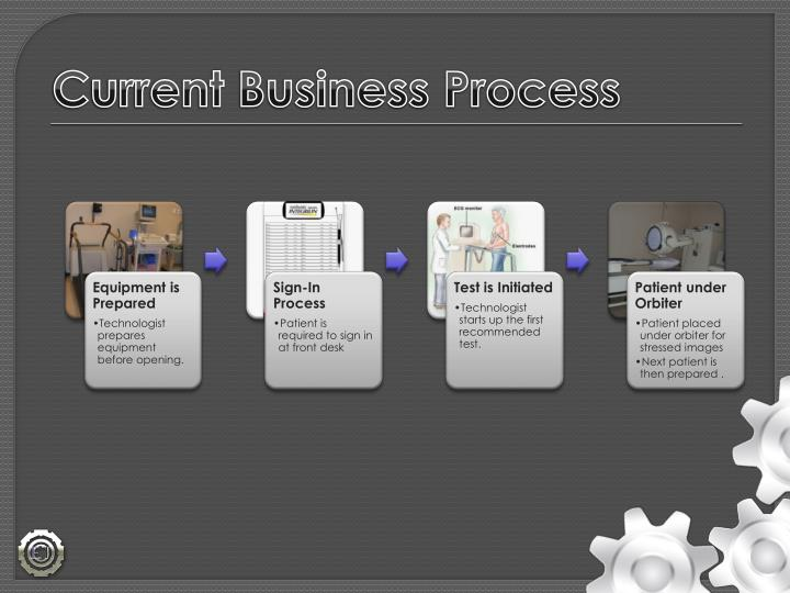 Current Business Process