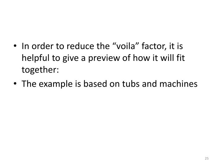 "In order to reduce the ""voila"" factor, it is helpful to give a preview of how it will fit together:"