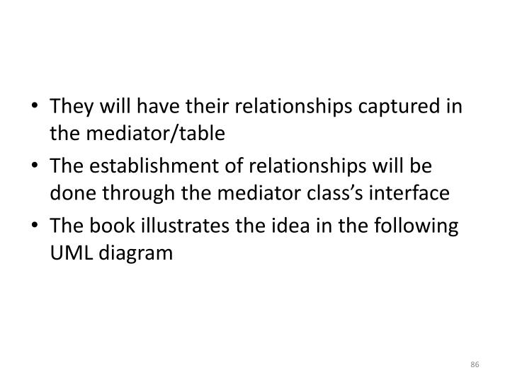 They will have their relationships captured in the mediator/table