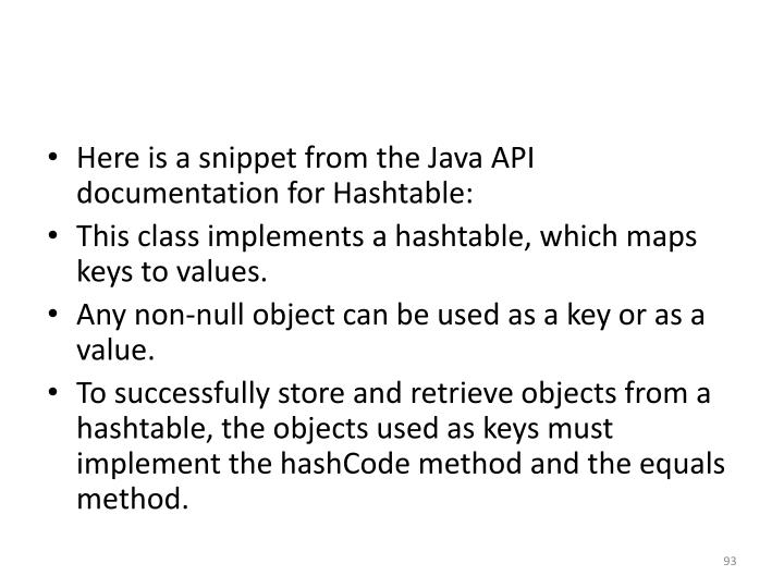 Here is a snippet from the Java API documentation for