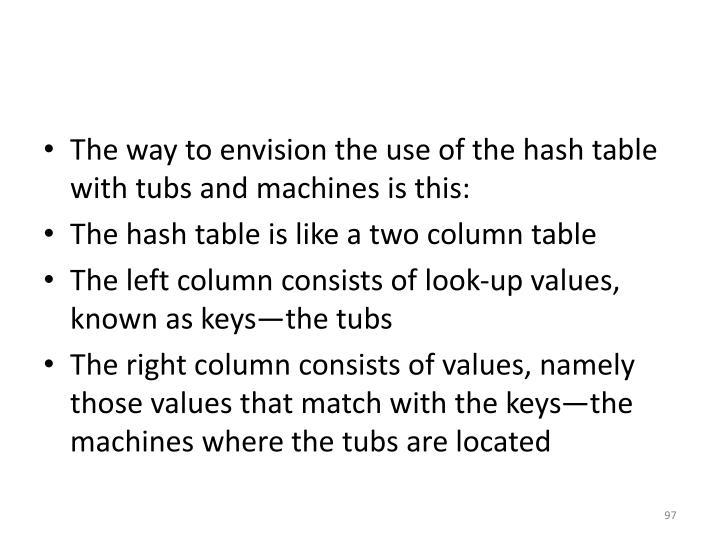 The way to envision the use of the hash table with tubs and machines is this: