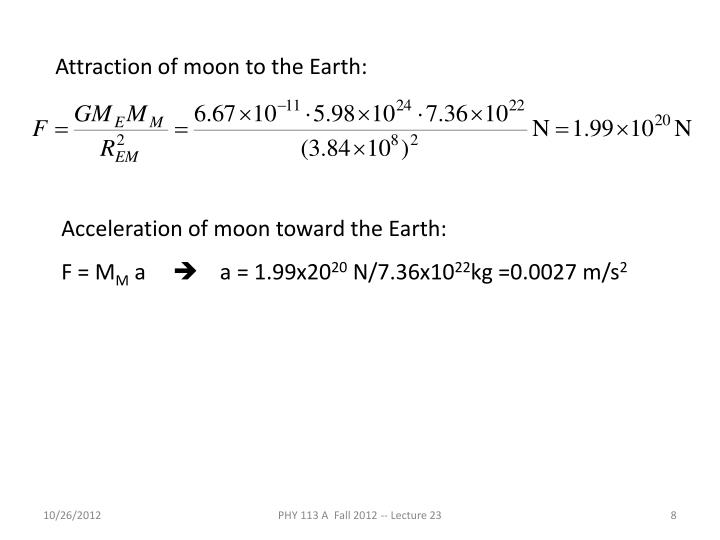 Attraction of moon to the Earth: