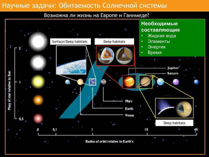 1. Why is Ganymede an habitable world