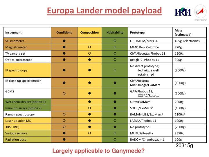 Europa Lander model payload