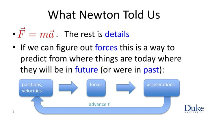 What newton told us