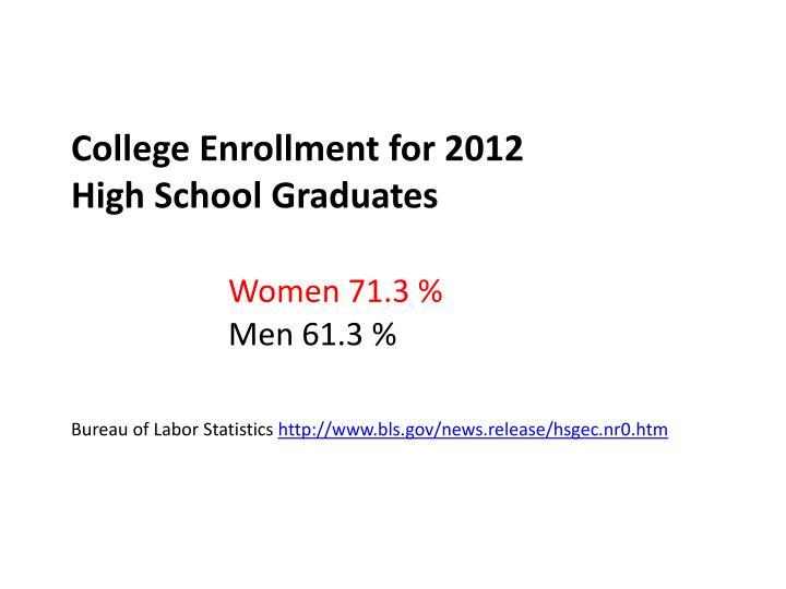 College Enrollment for 2012