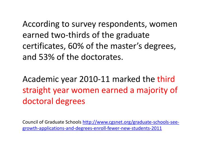 According to survey respondents, women earned two-thirds of the graduate certificates, 60% of the master's degrees, and 53% of the doctorates
