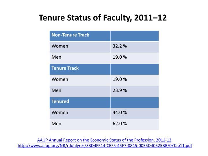 Tenure Status of Faculty,