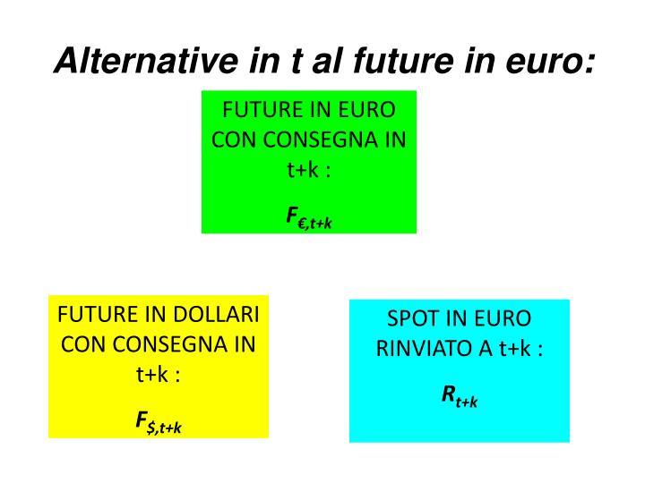 Alternative in t al future in euro: