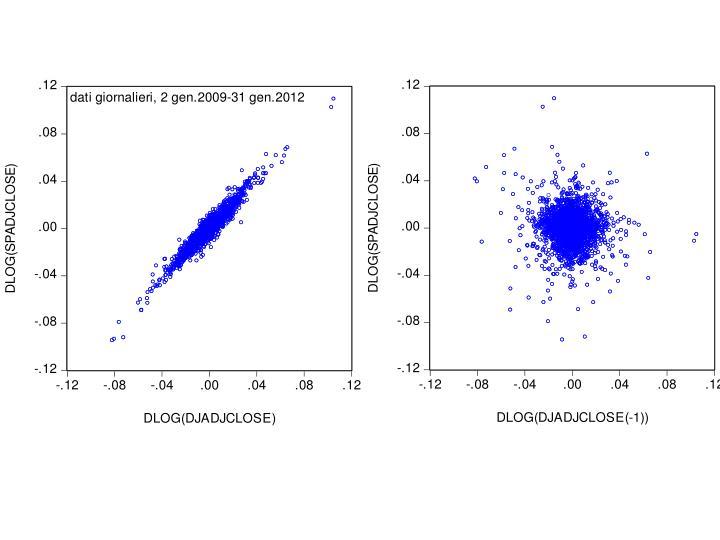 Analisi e previsioni nei mercati finanziari a a 2013 2014