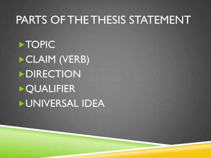 PARTS OF THE THESIS STATEMENT