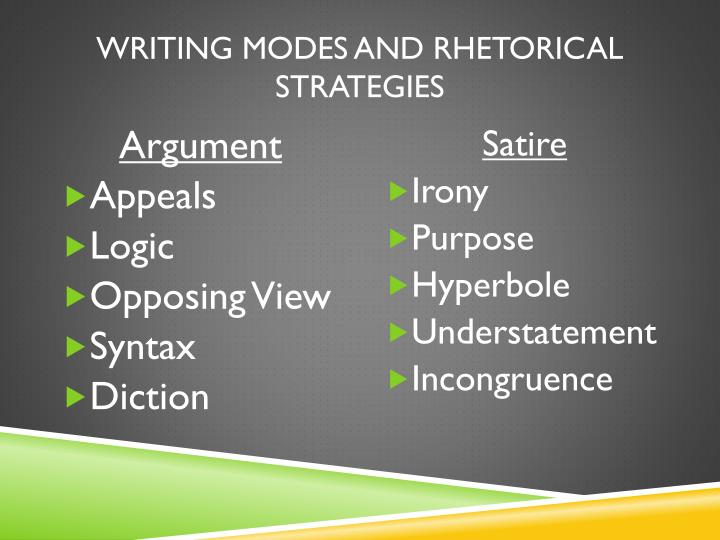 Writing modes and Rhetorical Strategies