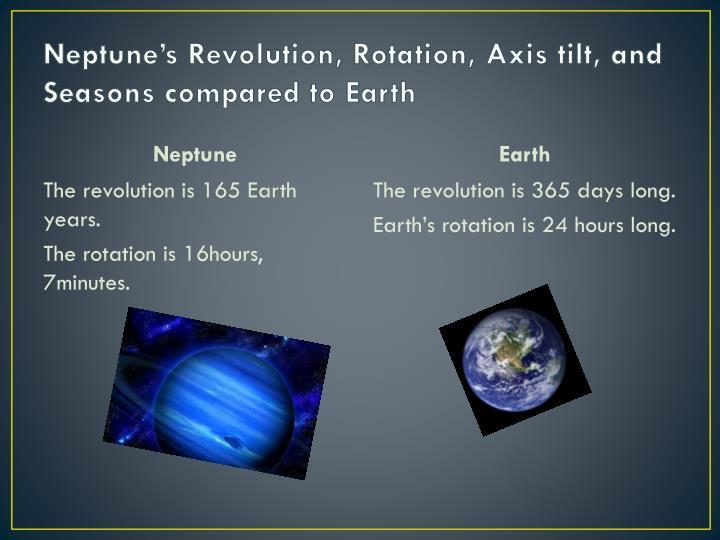 Neptune's Revolution, Rotation,