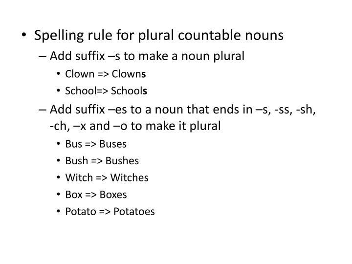 Spelling rule for plural countable nouns