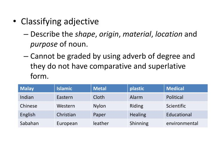 Classifying adjective
