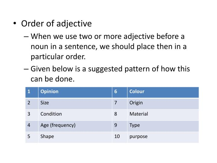 Order of adjective