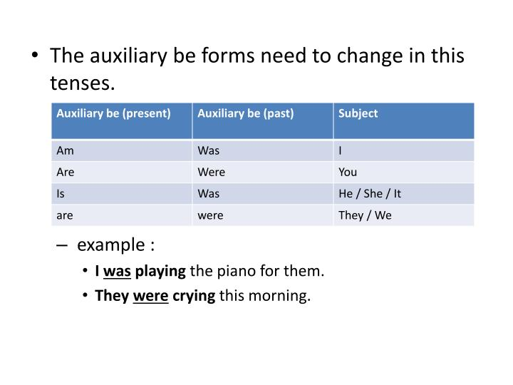 The auxiliary be forms need to change in this tenses.