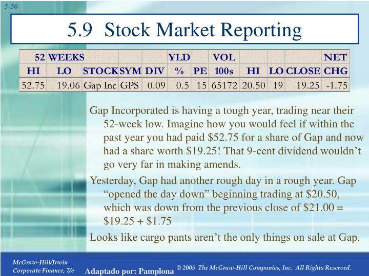 5.9	Stock Market Reporting