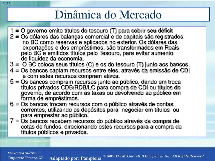 Dinâmica do Mercado